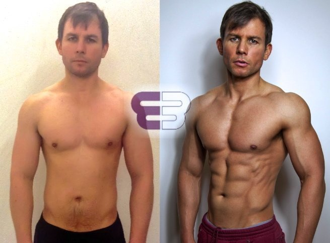 Embody Personal Fitness Training Gym, London | Best Body ...