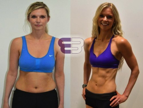 Best Personal Training Results London - Best Body ...